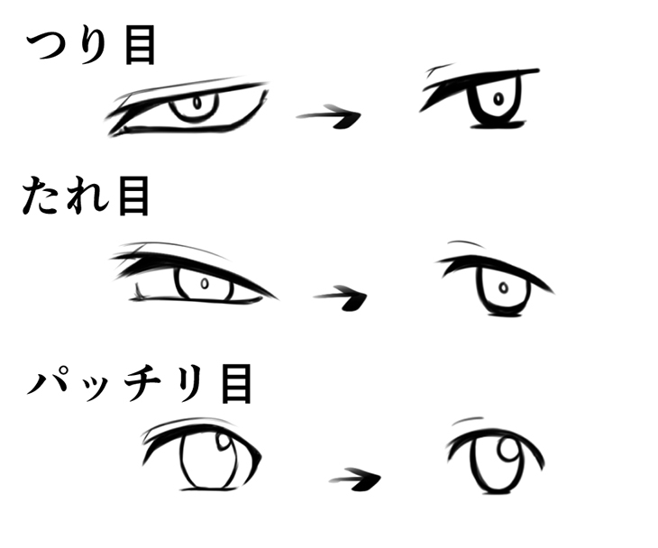 男性ミニキャラの描き方 アートスクール大阪 ブログ