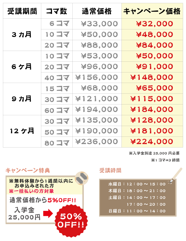 版画コースのキャンペーン価格