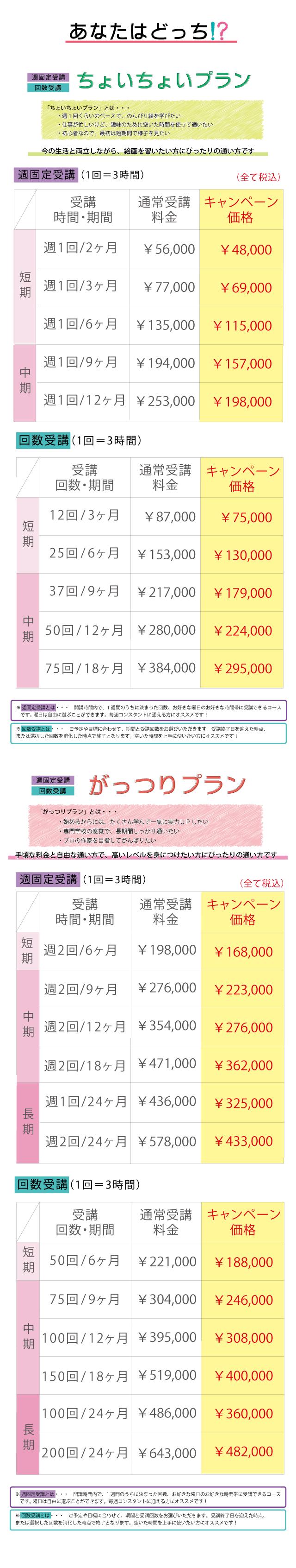 美術科キャンペーン価格