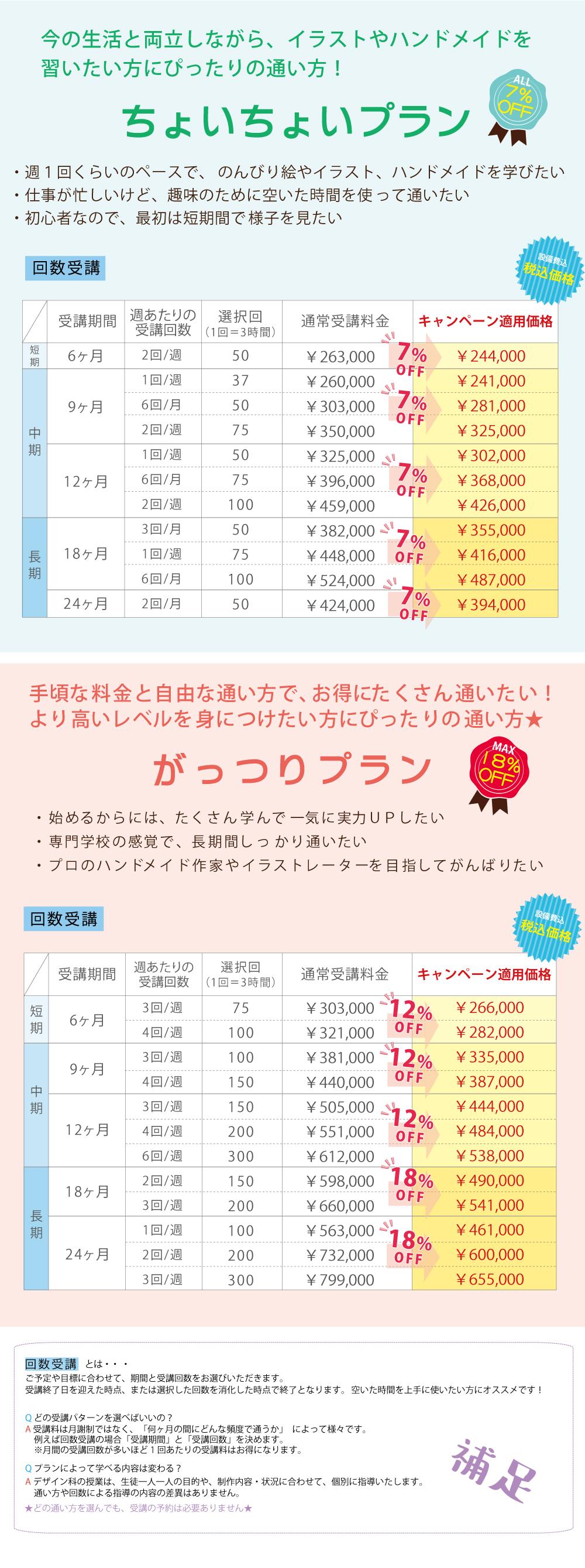 デザイン科キャンペーン価格pc