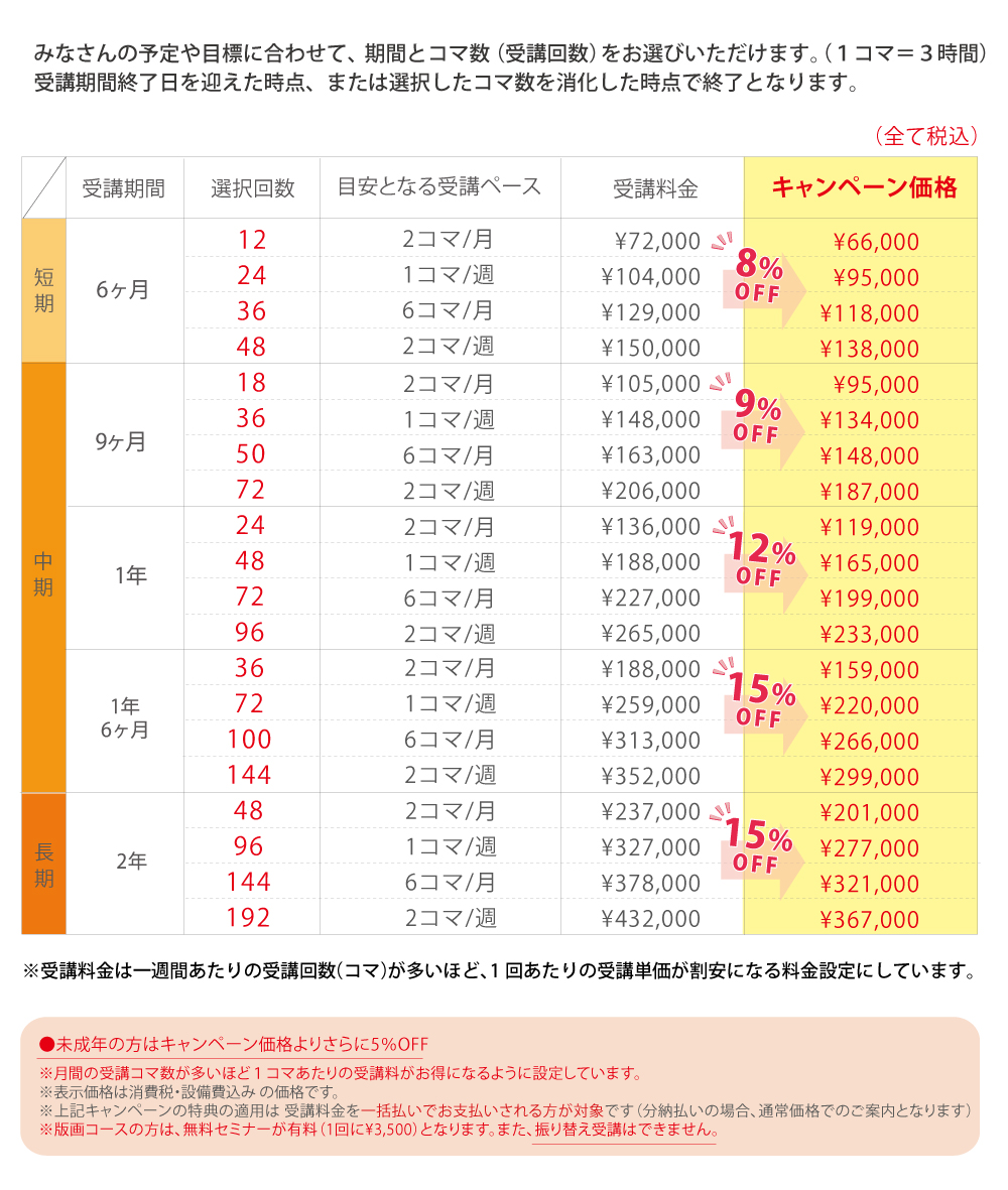 版画コース料金表6月pc
