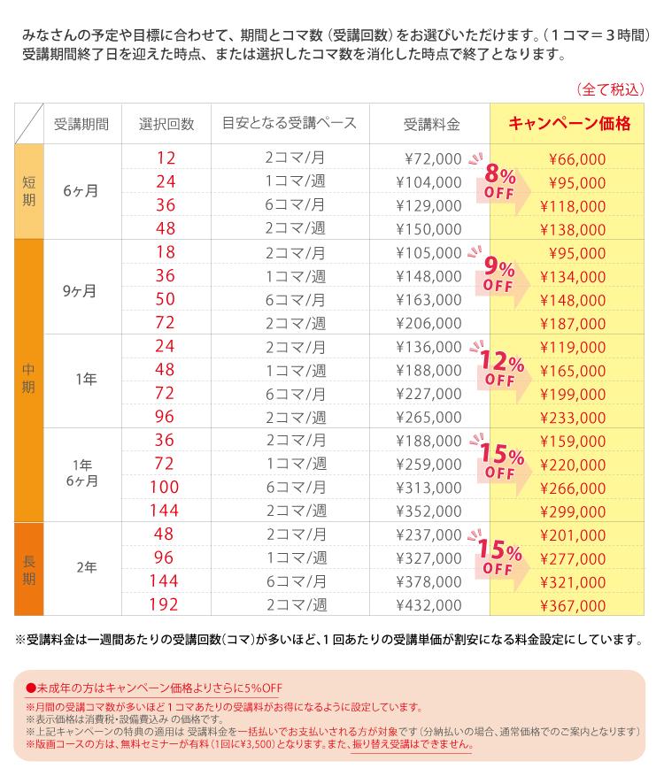 版画コース料金表6月sp