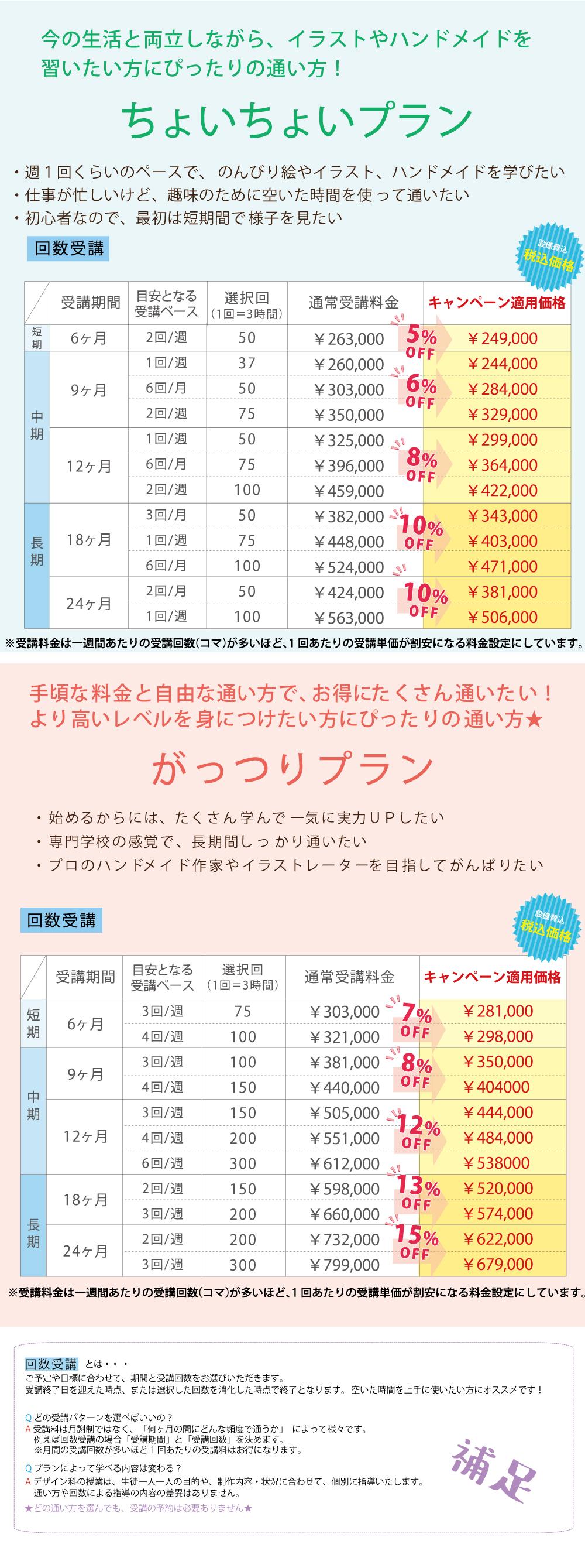デザイン科キャンペーン価格7月pc