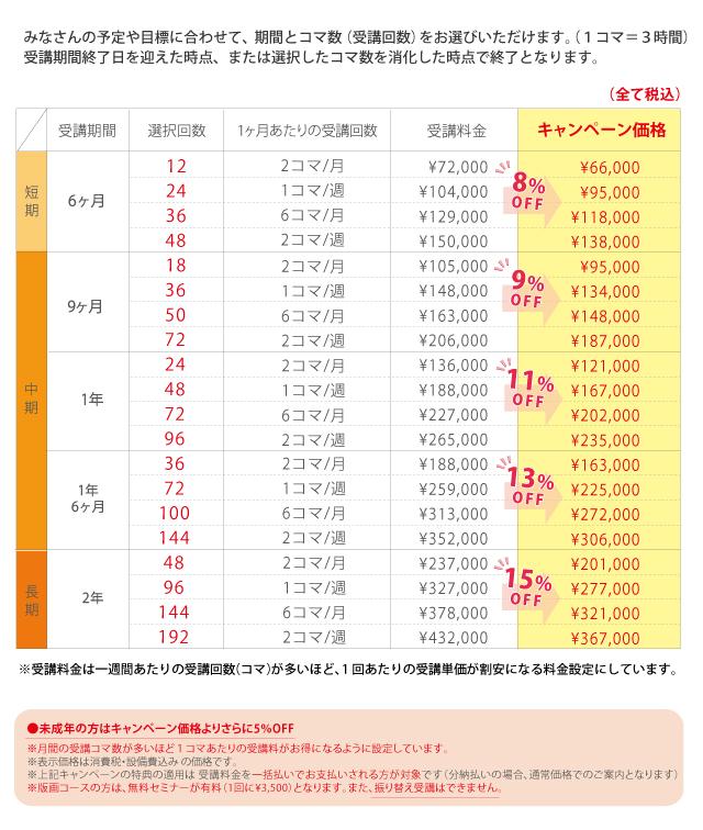 版画コース料金表8月sp
