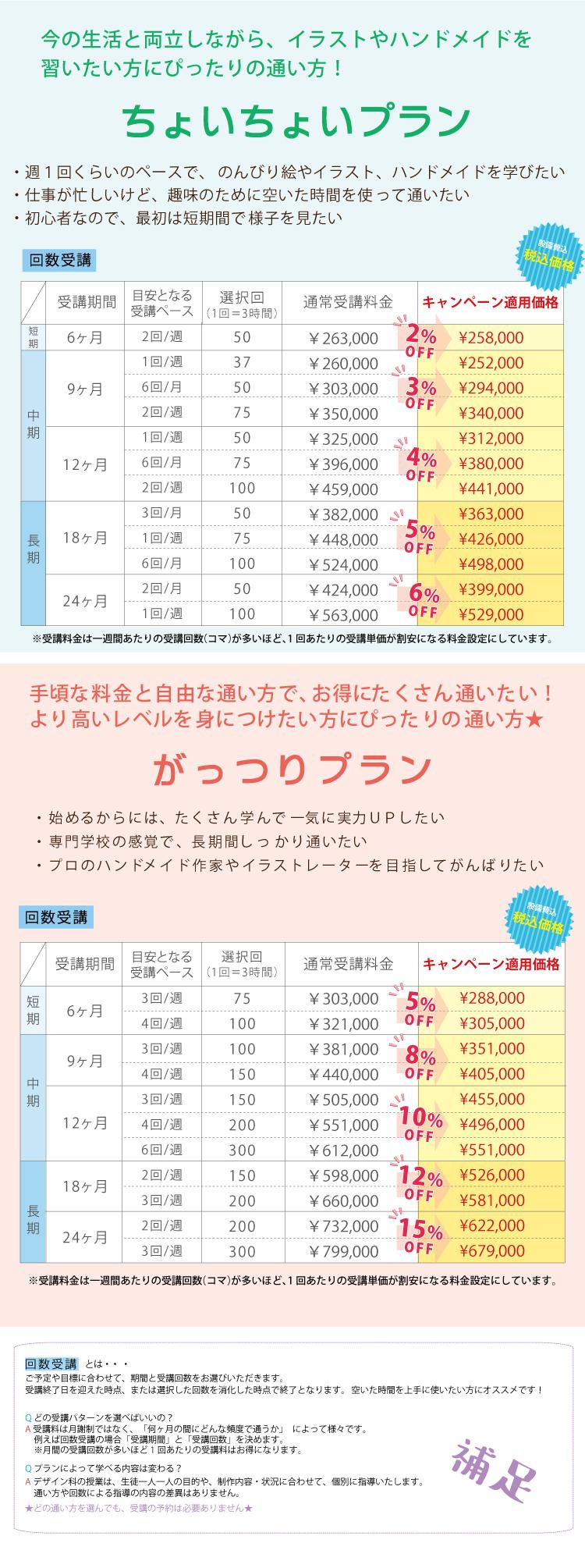 デザイン科キャンペーン価格sp
